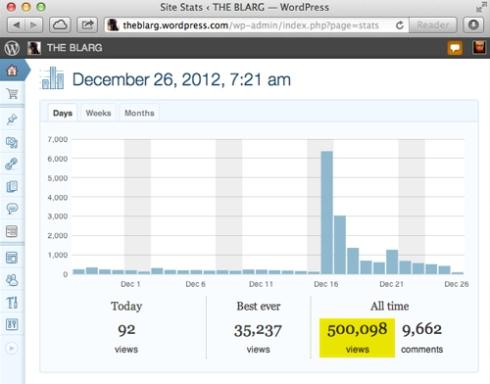 """The Blarg"" hits a half million views!"